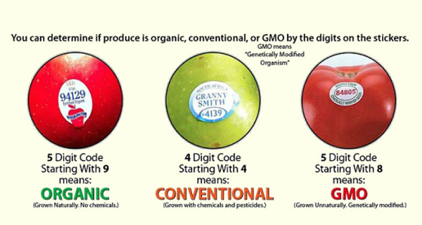 WARNING-Why-You-Should-Never-Buy-Produce-With-A-Sticker-That-Begins-With-8-featured