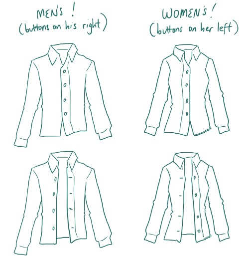 there-are-several-theories-about-why-the-buttons-are-on-different-sides-for-mens-and-womens-shirts-0